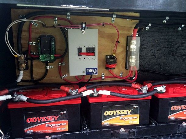 The Best RV Battery to Power Your RV Trip (And Many More After)